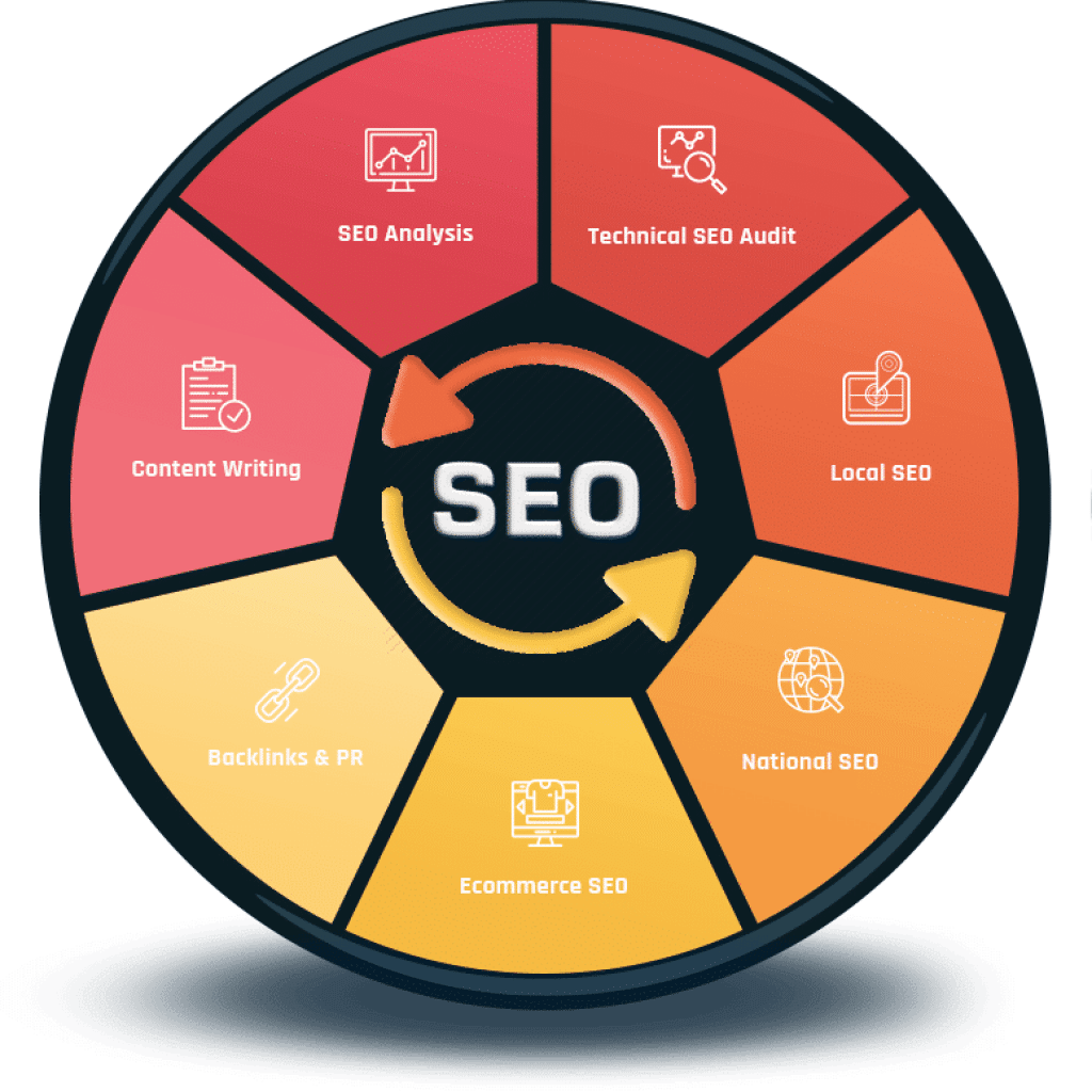 Smart-SEO SEO Services Company South Africa